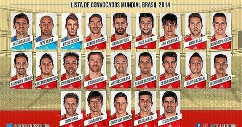 Lista de los 23 jugadores de España que irán a Brasil.