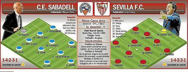 Alineaciones probables para el Sabadell-Sevilla F.C.