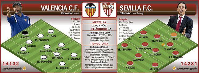 Valencia-Sevilla F.C.: Algo más que una revancha