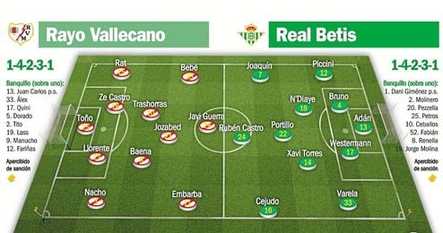 Rayo - Real Betis: Contra la cargante maldici�n de Vallecas