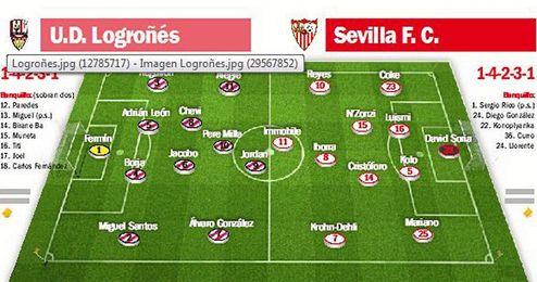 Logro��s - Sevilla FC: Que haya m�s �gol en Las Gaunas!