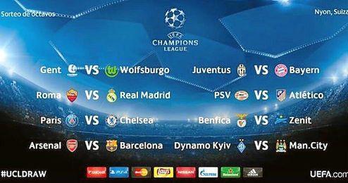 Así quedan los octavos de final de la Liga de Campeones.