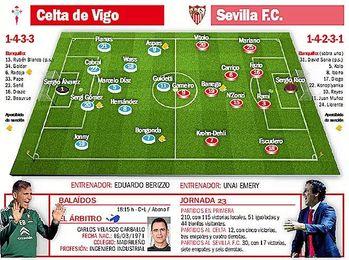 Celta-Sevilla FC: No hay descanso para el guerrero