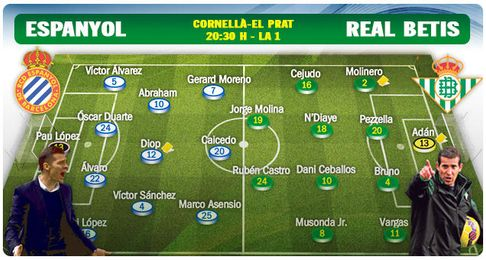 Onces probables del Espanyol-Real Betis.
