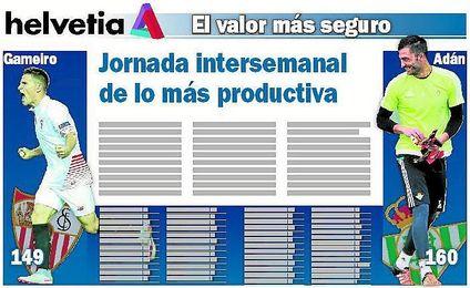 Jornada intersemanal de lo m�s productiva