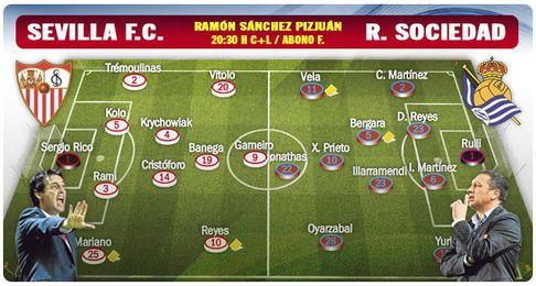 Sevilla FC-Real Sociedad: Un sueño que exige pasos firmes