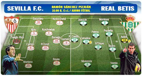 Sevilla FC-Real Betis: Presión inherente aunque diferente