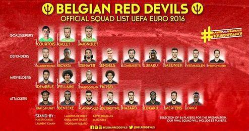 Lista de convocados de Bélgica para la Eurocopa de Francia.