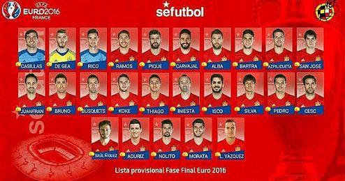 Estos son los 25 jugadores de la prelista de Del Bosque.