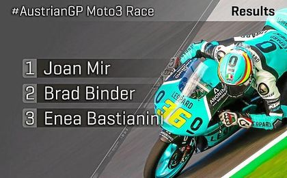 Clasificación del Gran Premio de Austria de Moto3.