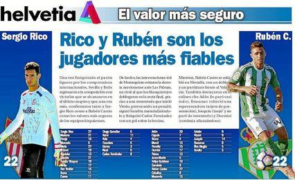 Rico y Rubén son los jugadores más fiables