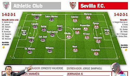 Athletic-Sevilla F.C.: Templo para inculcar su credo con fervor