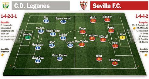 Leganés-Sevilla F.C.: El nombre importa un pepino