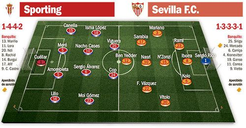 Sporting-Sevilla: La 'jet set' siempre exige vestir de gala