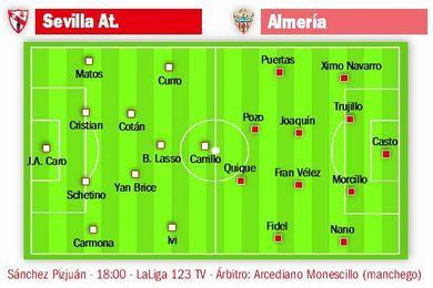 Sevilla Atlético-Almería: Mermado, pero intacto en ilusión