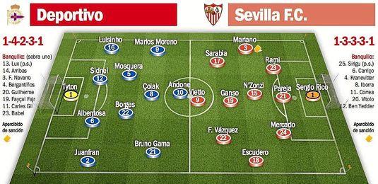 Posibles alineaciones para el Deportivo-Sevilla F.C.