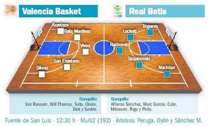 Valencia Basket-Betis Baloncesto: Las bajas merman al Betis