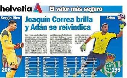 Joaquín Correa brilla y Adán se reivindica