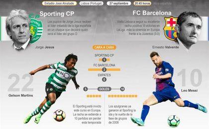 Sporting-Barça, en directo