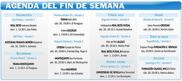 La agenda polideportiva del fin de semana en Sevilla