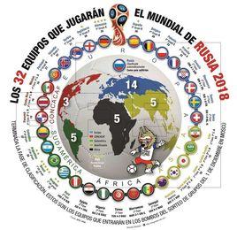 Maradona, Forlán, Puyol, Cafu y Cannavaro, entre figuras ayudantes en sorteo