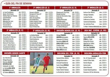 La agenda del fin de semana del fútbol sevillano