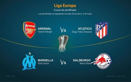Arsenal-Atlético y Olympique-Salzburgo, ruta final hacia Lyon