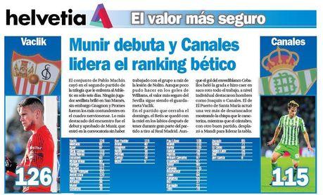 Munir debuta y Canales lidera el ranking bético