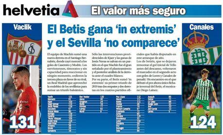 El Betis gana 'in extremis' y el Sevilla 'no comparece'