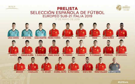 Pre-lista de convocados para la Euro sub-21 que se disputará este verano en Italia