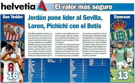 Jordán pone líder al Sevilla; Loren, Pichichi con el Betis
