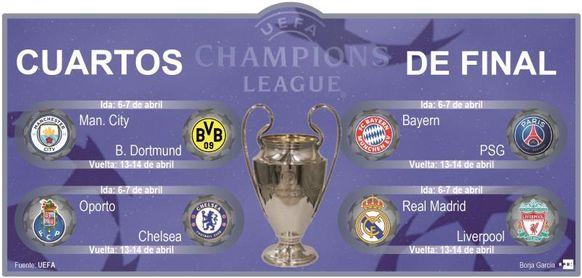 El Bayern Múnich y el PSG reeditan la última final