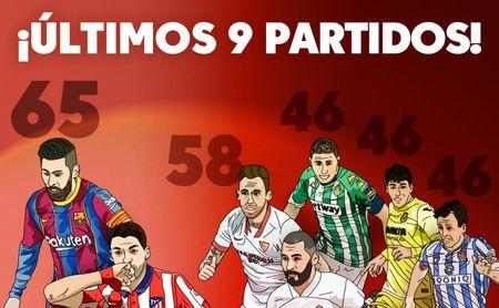 El calendario de Real, Betis y Villarreal, empatados en la lucha por la Europa League