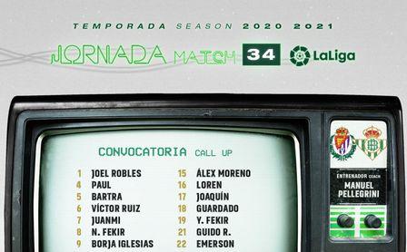 La convocatoria de Pellegrini para el Valladolid-Betis.