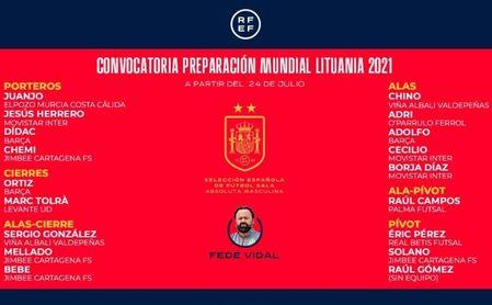El bético Eric Pérez entra en la última lista de la selección de Futbol Sala previa al Mundial