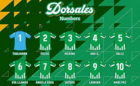 Los dorsales del Real Betis Féminas 2021/2022